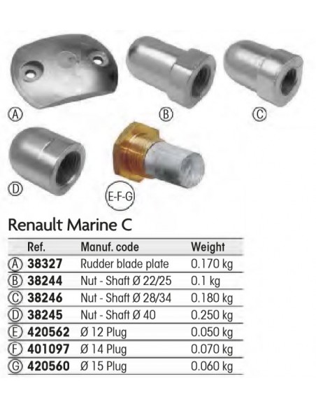 Renault Marine Couach anode Doorsnede 14 mm
