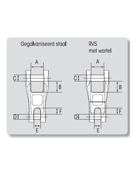 Ankerconnector gegalvaniseerd staal div. maten