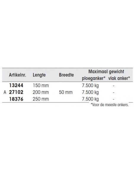 Standaard boegroller RVS 50 mm breed