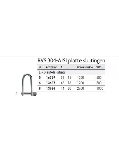 Platte sleutelsluiting RVS