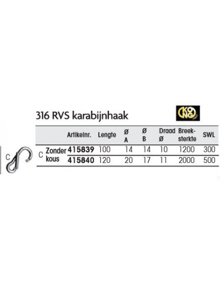 Karbijnhaak 316 RVS