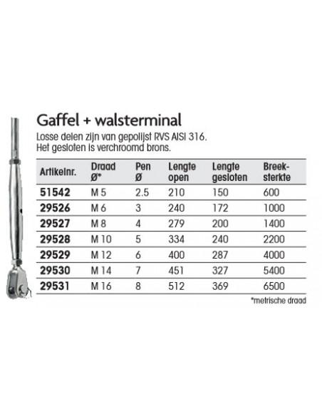 Gaffel + walsterminal div. maten