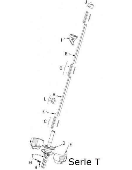 Onderdelen rolreefsysteem plastimo serie T