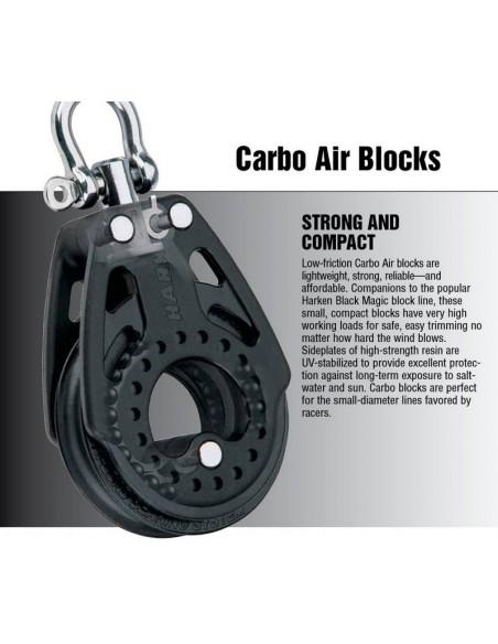 Carbo Blocks